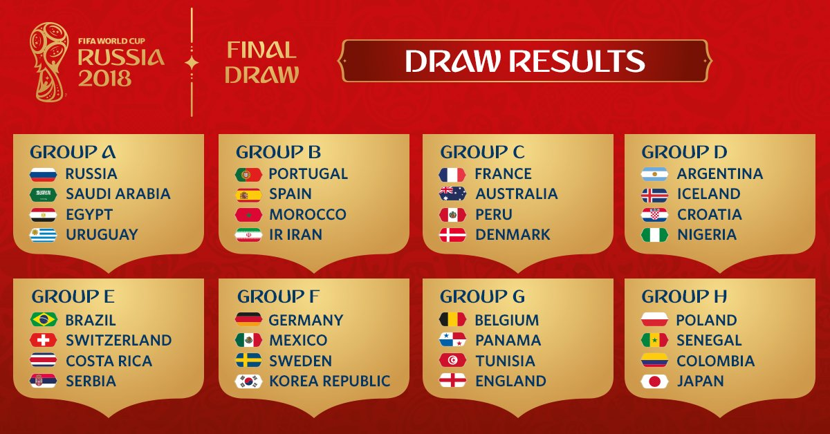 Der WM 2018 Gruppenplan.