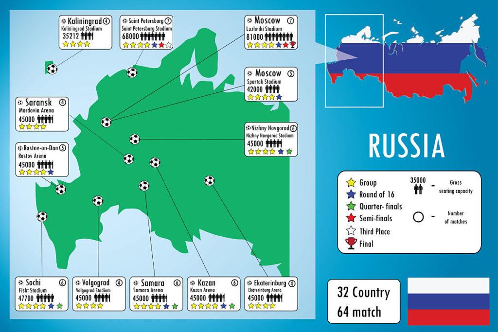 Russland und alle Austragungsorte und Stadien der WM 2018 (Shutterstock Foto)